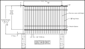 Pool Fence Specifications - Fence OKC
